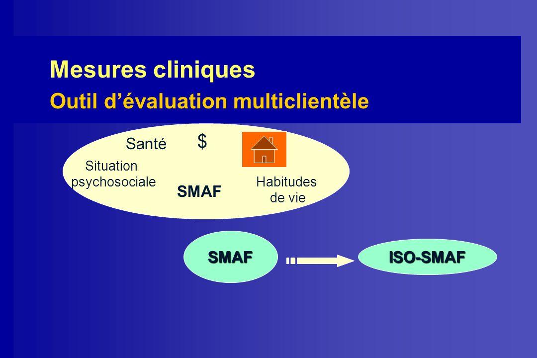 Mesures cliniques Outil dévaluation multiclientèle SMAF $ Santé Habitudes de vie Situation psychosociale SMAF ISO-SMAF