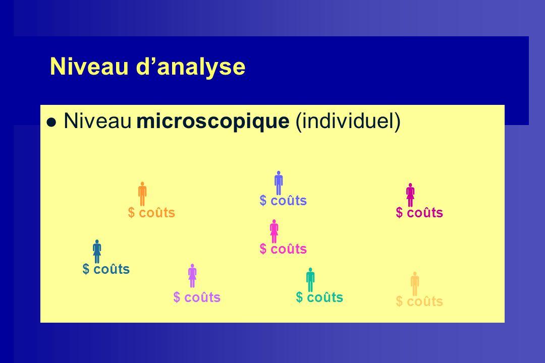 Niveau danalyse l Niveau microscopique (individuel) $ coûts $ coûts