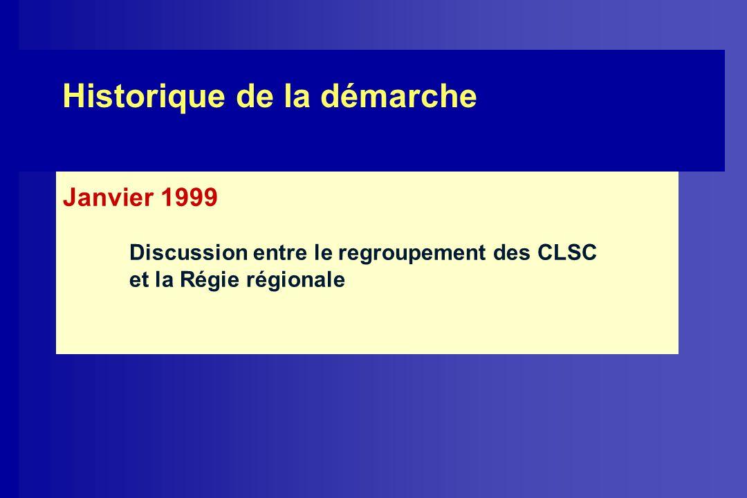 Historique de la démarche Janvier 1999 Discussion entre le regroupement des CLSC et la Régie régionale