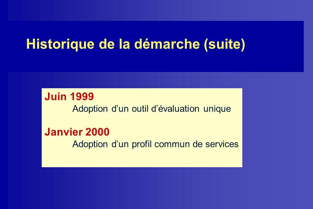 Juin 1999 Adoption dun outil dévaluation unique Janvier 2000 Adoption dun profil commun de services Historique de la démarche (suite)