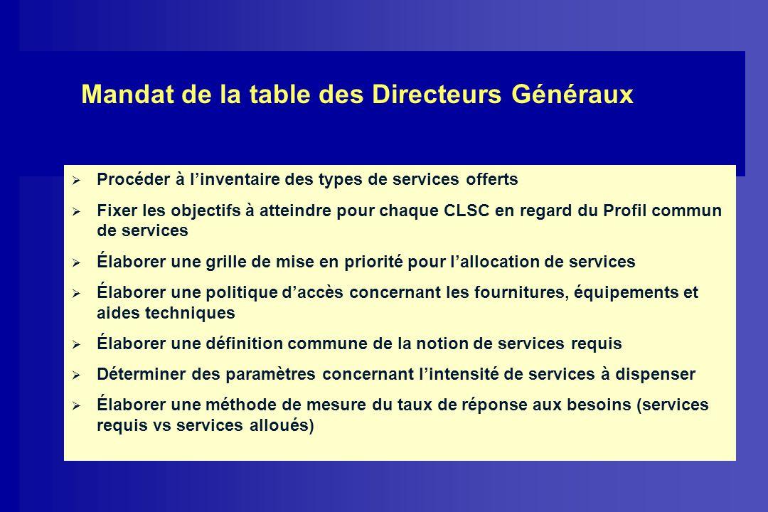 Mandat de la table des Directeurs Généraux Procéder à linventaire des types de services offerts Fixer les objectifs à atteindre pour chaque CLSC en re