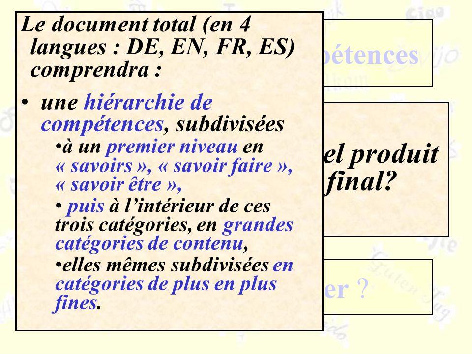 Quel produit final? Un référentiel de compétences Comment le réaliser ? Dans quels buts ? Le document total (en 4 langues : DE, EN, FR, ES) comprendra