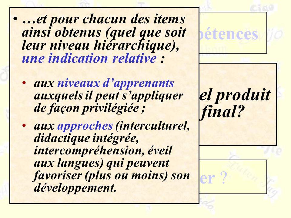 Quel produit final? Un référentiel de compétences Comment le réaliser ? Dans quels buts ? aux niveaux dapprenants auxquels il peut sappliquer de façon