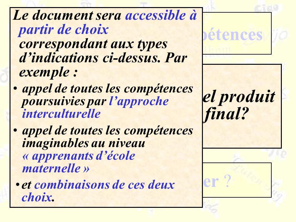 Quel produit final? Un référentiel de compétences Comment le réaliser ? Dans quels buts ? Le document sera accessible à partir de choix correspondant