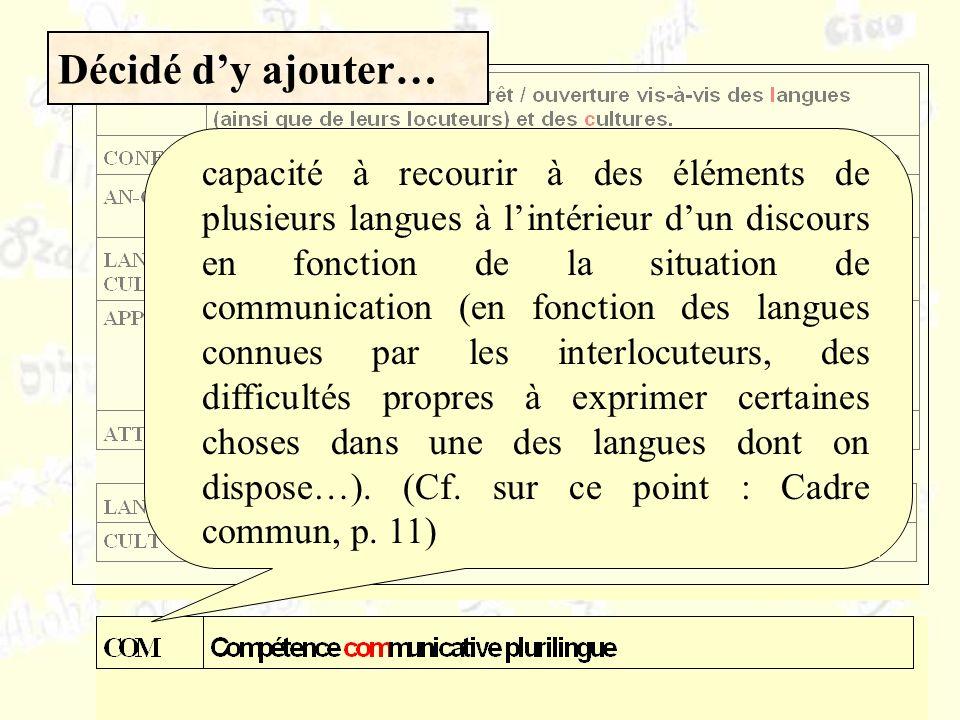 Décidé dy ajouter… capacité à recourir à des éléments de plusieurs langues à lintérieur dun discours en fonction de la situation de communication (en