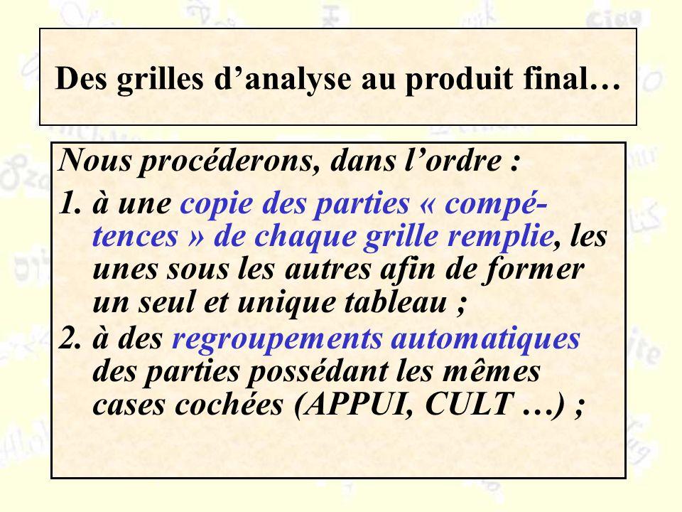 Des grilles danalyse au produit final… Nous procéderons, dans lordre : 1.à une copie des parties « compé- tences » de chaque grille remplie, les unes