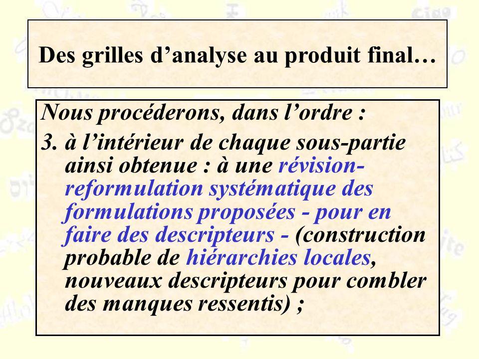 Des grilles danalyse au produit final… Nous procéderons, dans lordre : 3.à lintérieur de chaque sous-partie ainsi obtenue : à une révision- reformulat