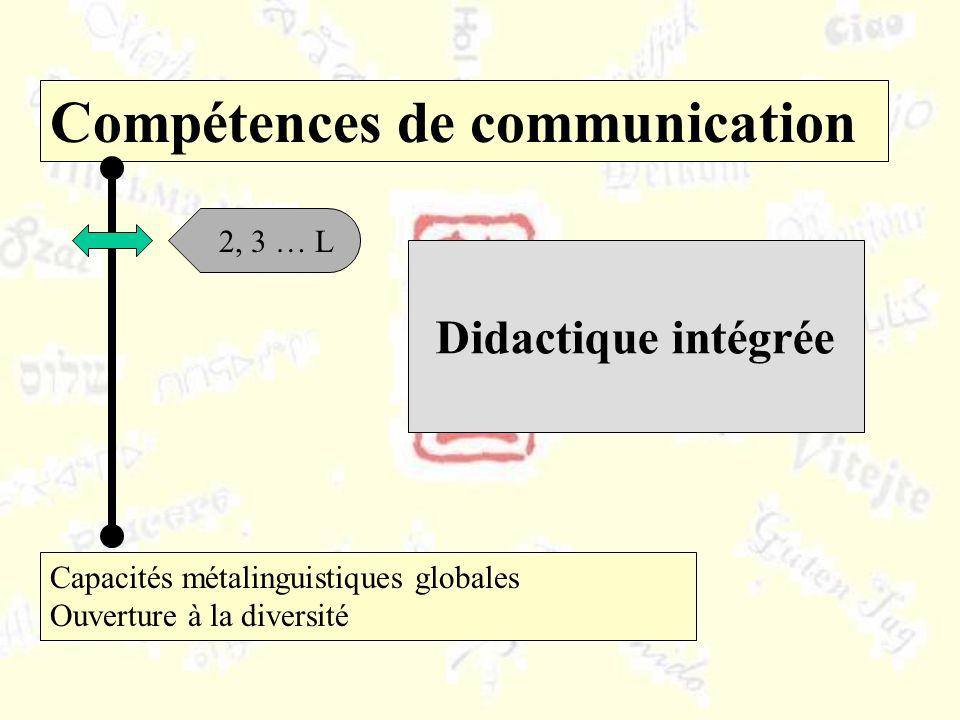 Capacités métalinguistiques globales Ouverture à la diversité Compétences de communication 2, 3 … L Didactique intégrée