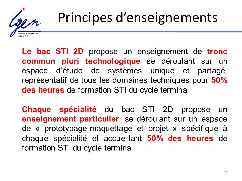 10 Principes denseignements Le bac STI 2D propose un enseignement de tronc commun pluri technologique se déroulant sur un espace détude de systèmes un