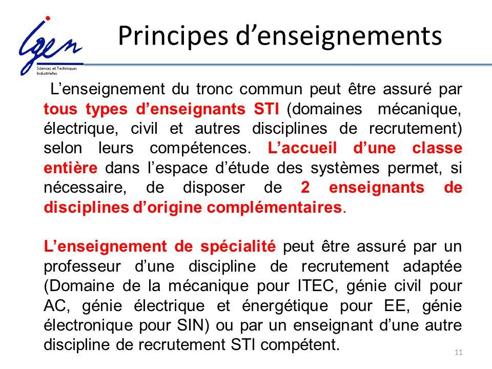 11 Principes denseignements Lenseignement du tronc commun peut être assuré par tous types denseignants STI (domaines mécanique, électrique, civil et a