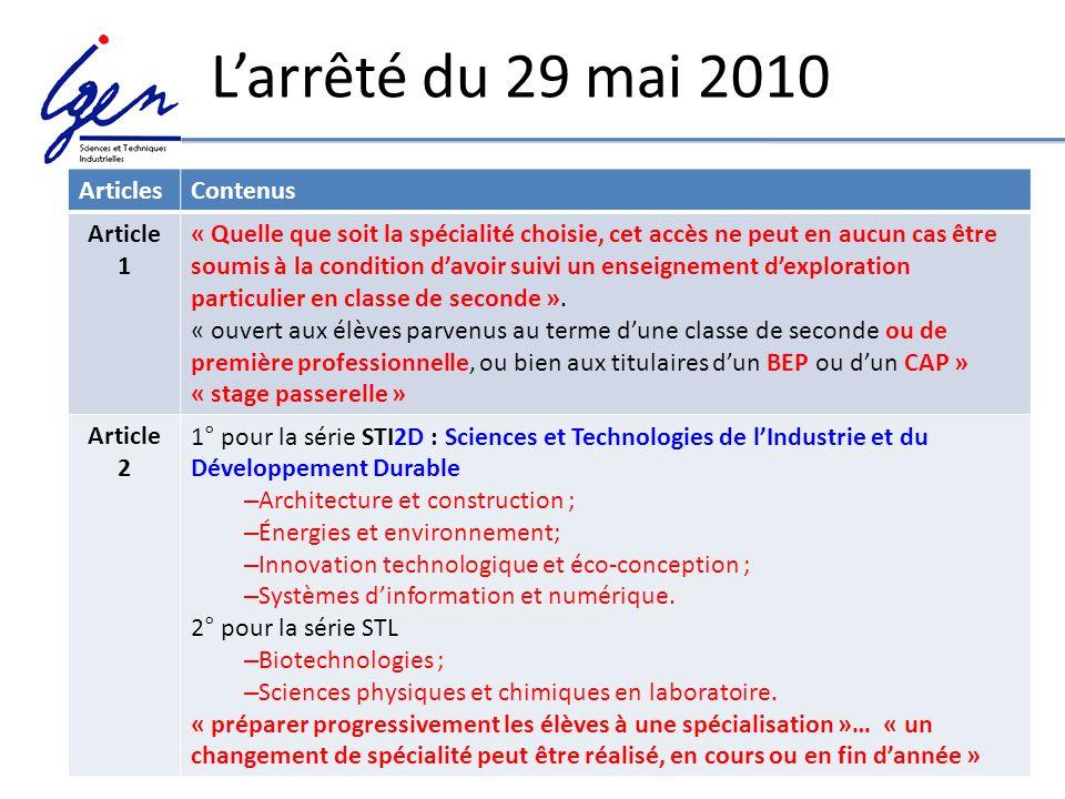 21 Larrêté du 29 mai 2010 ArticlesContenus Article 1 « Quelle que soit la spécialité choisie, cet accès ne peut en aucun cas être soumis à la conditio