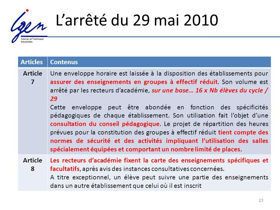 23 Larrêté du 29 mai 2010 ArticlesContenus Article 7 Une enveloppe horaire est laissée à la disposition des établissements pour assurer des enseigneme