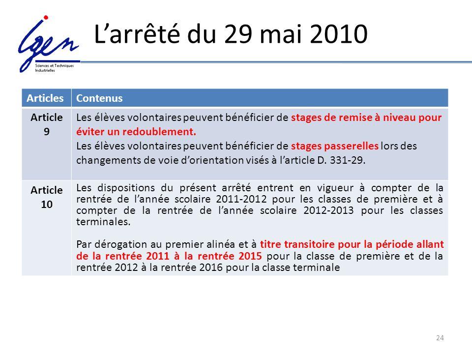 24 Larrêté du 29 mai 2010 ArticlesContenus Article 9 Les élèves volontaires peuvent bénéficier de stages de remise à niveau pour éviter un redoublemen
