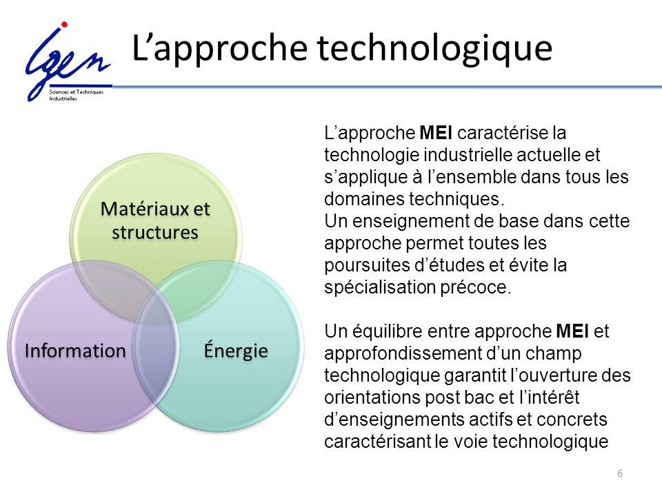 6 Lapproche technologique Matériaux et structures ÉnergieInformation Lapproche MEI caractérise la technologie industrielle actuelle et sapplique à len