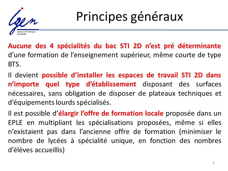 9 Principes généraux Aucune des 4 spécialités du bac STI 2D nest pré déterminante dune formation de lenseignement supérieur, même courte de type BTS.