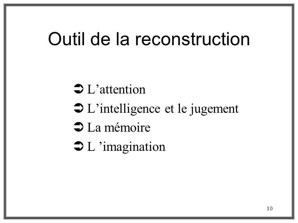 10 Outil de la reconstruction Lattention Lintelligence et le jugement La mémoire L imagination