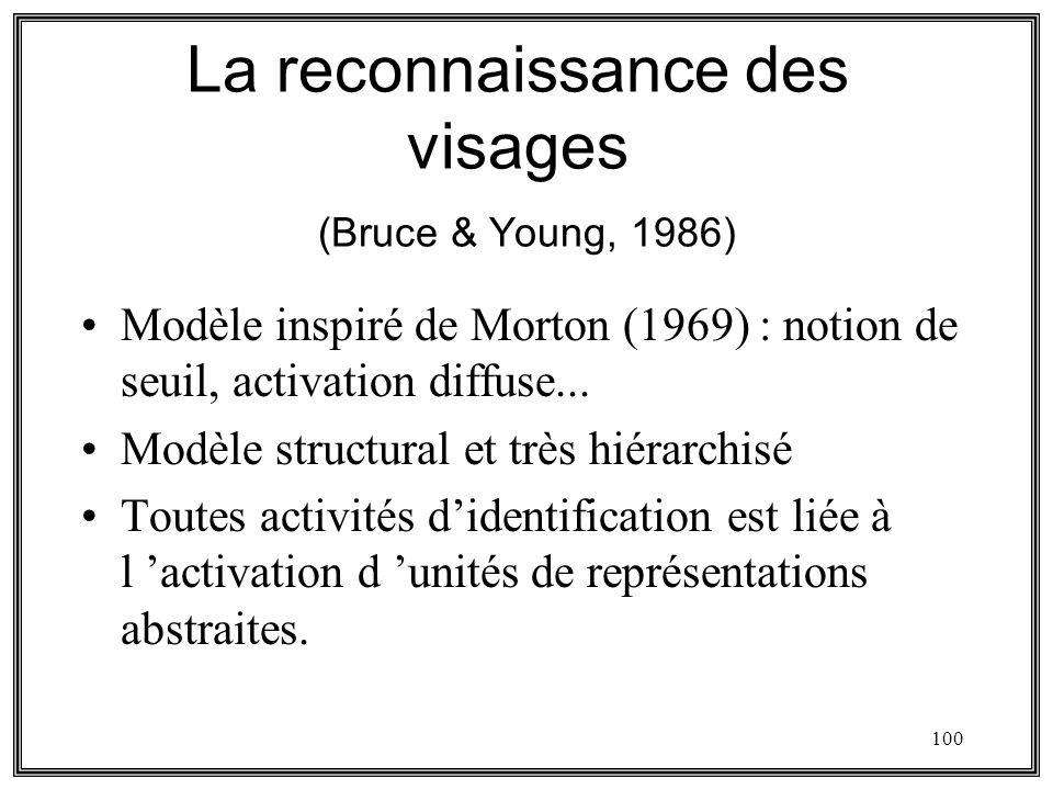 100 La reconnaissance des visages (Bruce & Young, 1986) Modèle inspiré de Morton (1969) : notion de seuil, activation diffuse... Modèle structural et