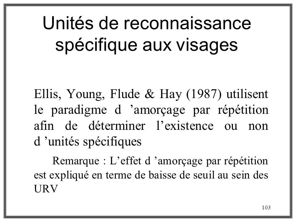 103 Unités de reconnaissance spécifique aux visages Ellis, Young, Flude & Hay (1987) utilisent le paradigme d amorçage par répétition afin de détermin