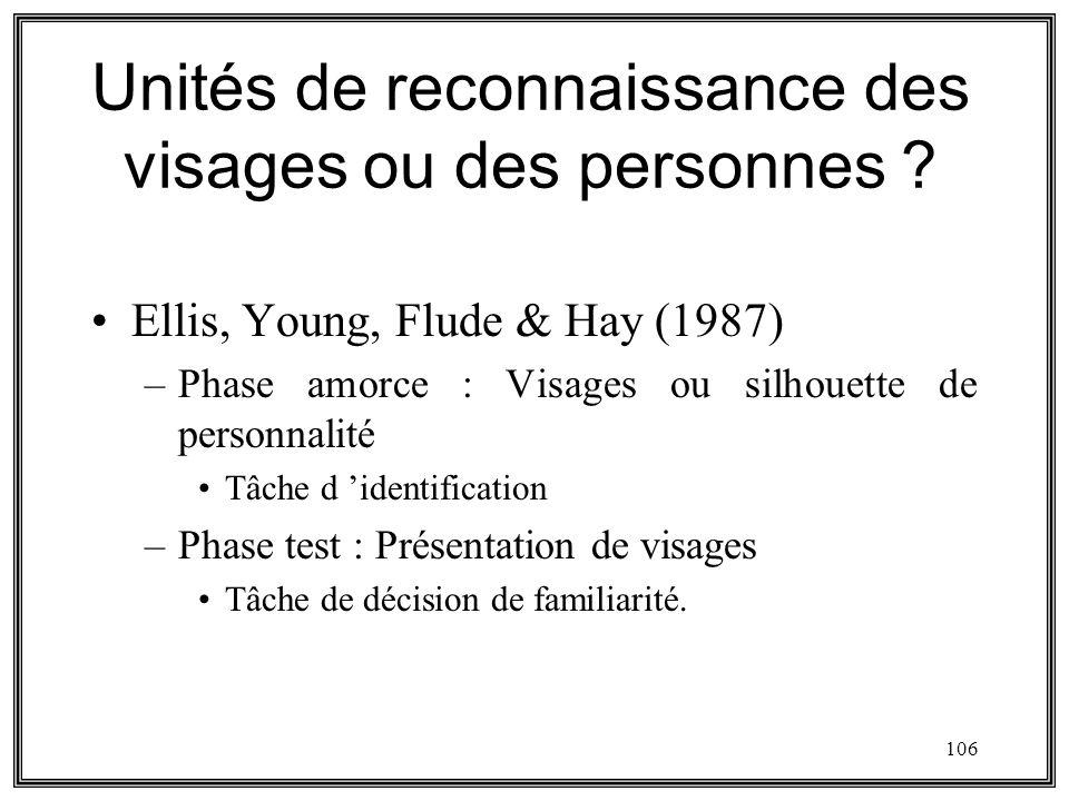 106 Unités de reconnaissance des visages ou des personnes ? Ellis, Young, Flude & Hay (1987) –Phase amorce : Visages ou silhouette de personnalité Tâc