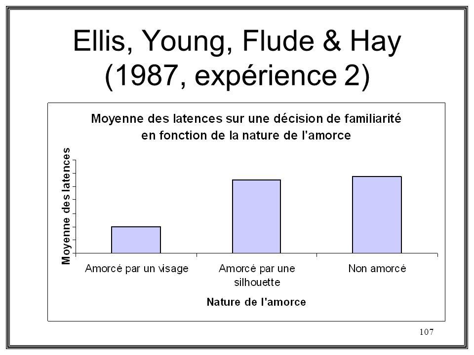 107 Ellis, Young, Flude & Hay (1987, expérience 2)