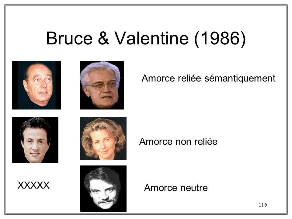 116 Bruce & Valentine (1986) XXXXX Amorce reliée sémantiquement Amorce non reliée Amorce neutre