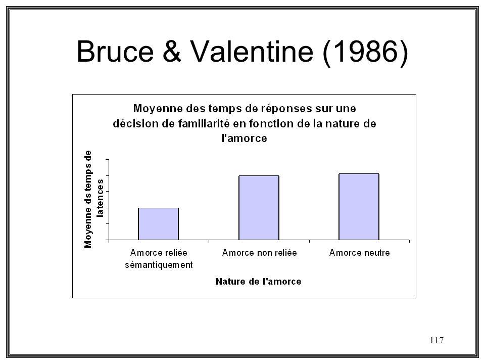 117 Bruce & Valentine (1986)