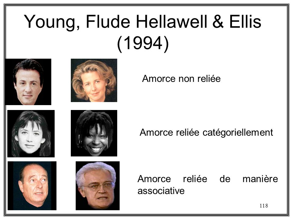 118 Young, Flude Hellawell & Ellis (1994) Amorce non reliée Amorce reliée catégoriellement Amorce reliée de manière associative