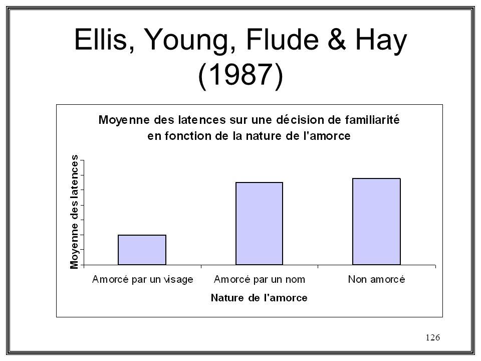 126 Ellis, Young, Flude & Hay (1987)
