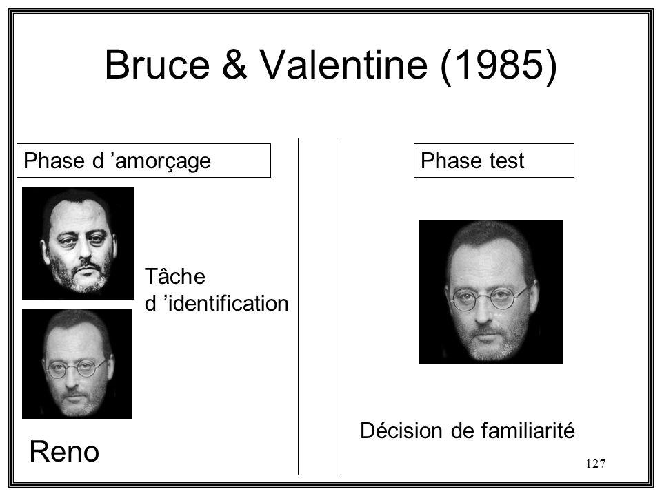 127 Bruce & Valentine (1985) Phase d amorçagePhase test Reno Tâche d identification Décision de familiarité