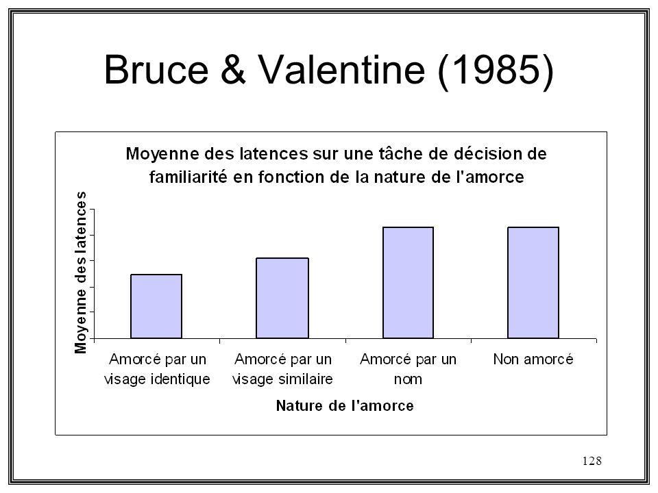 128 Bruce & Valentine (1985)