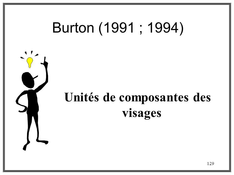 129 Burton (1991 ; 1994) Unités de composantes des visages