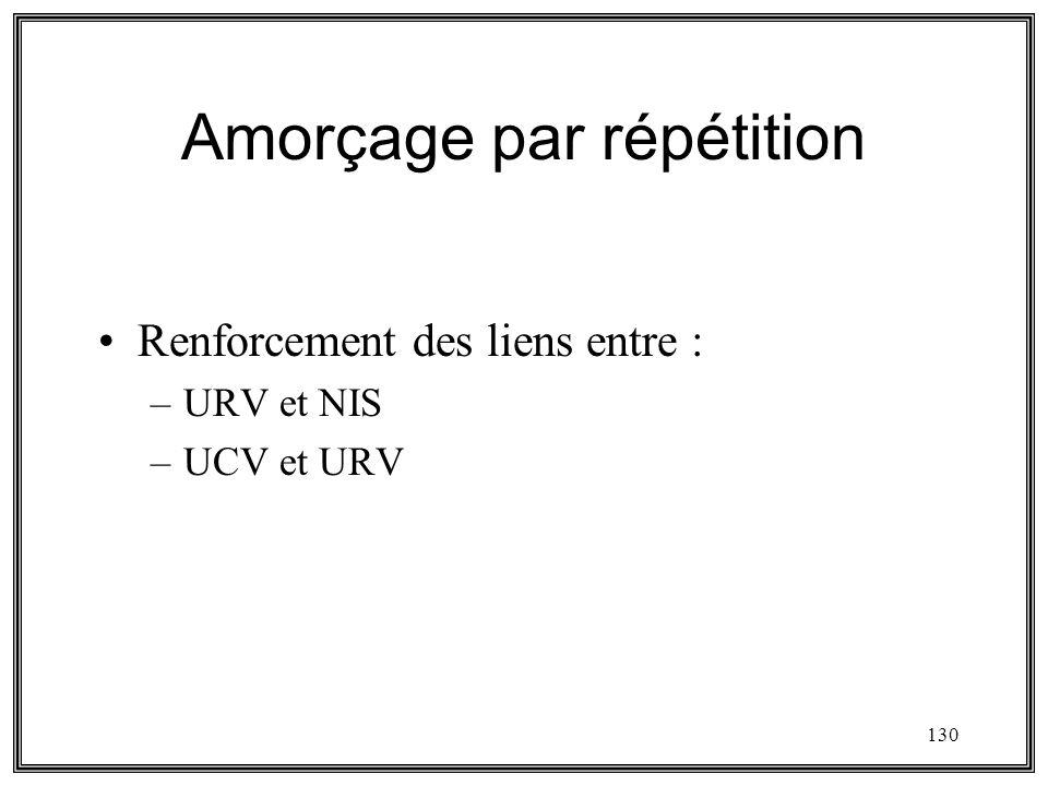 130 Amorçage par répétition Renforcement des liens entre : –URV et NIS –UCV et URV
