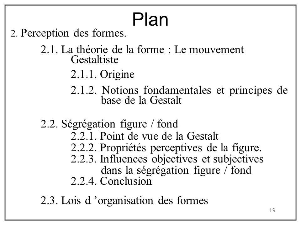 19 Plan 2. Perception des formes. 2.1. La théorie de la forme : Le mouvement Gestaltiste 2.1.1. Origine 2.1.2. Notions fondamentales et principes de b