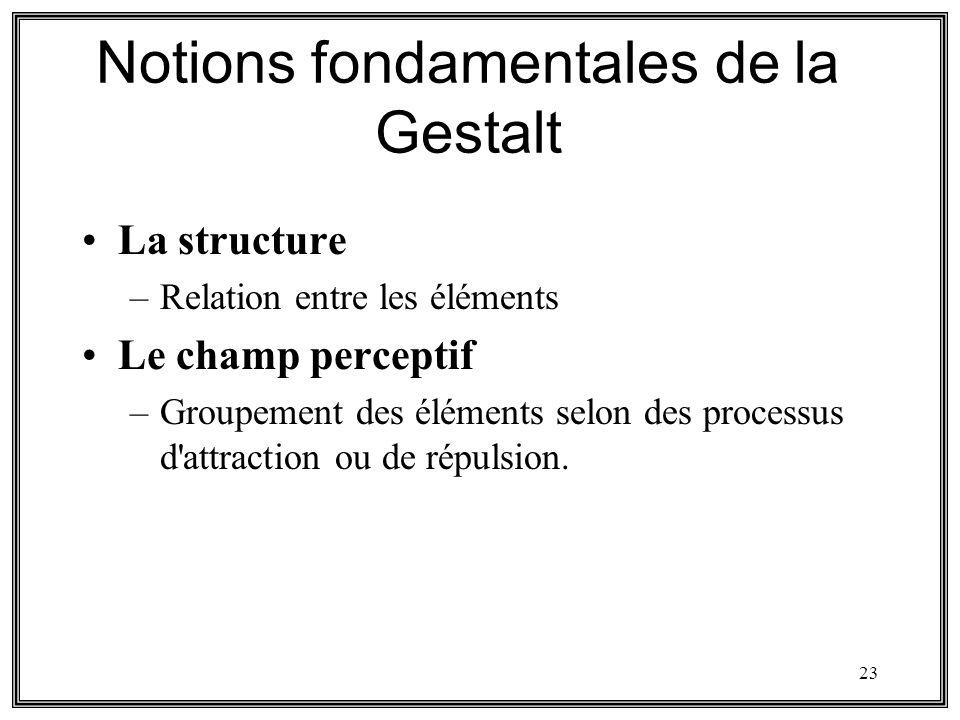 23 Notions fondamentales de la Gestalt La structure –Relation entre les éléments Le champ perceptif –Groupement des éléments selon des processus d'att