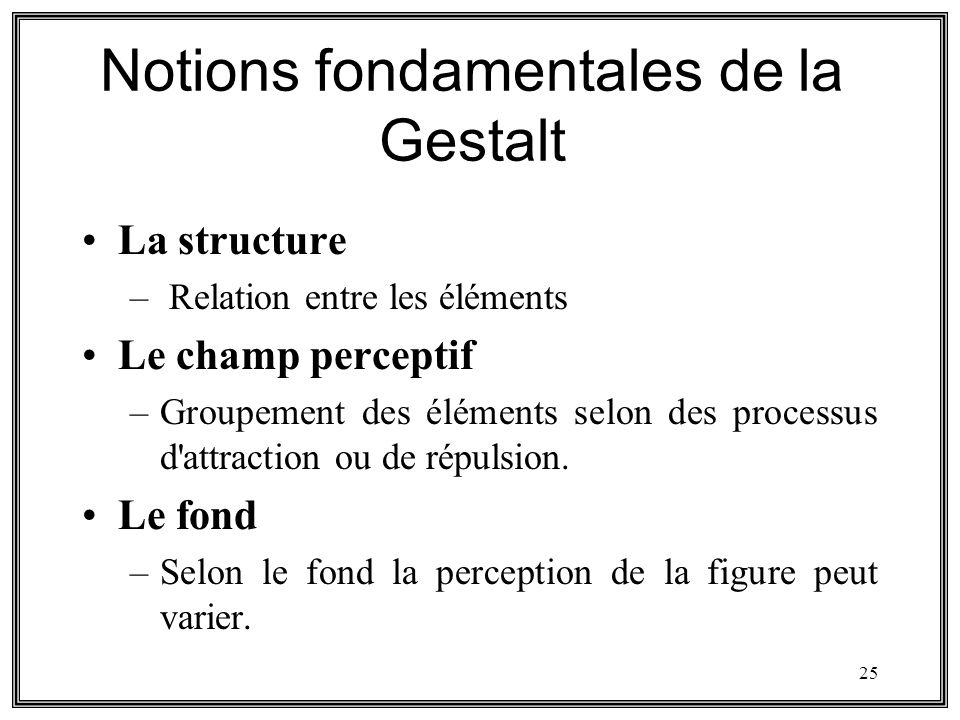 25 Notions fondamentales de la Gestalt La structure – Relation entre les éléments Le champ perceptif –Groupement des éléments selon des processus d'at