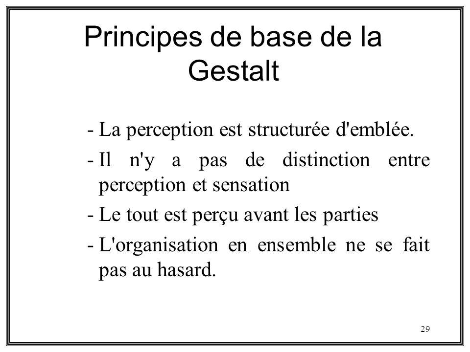 29 Principes de base de la Gestalt -La perception est structurée d'emblée. -Il n'y a pas de distinction entre perception et sensation -Le tout est per
