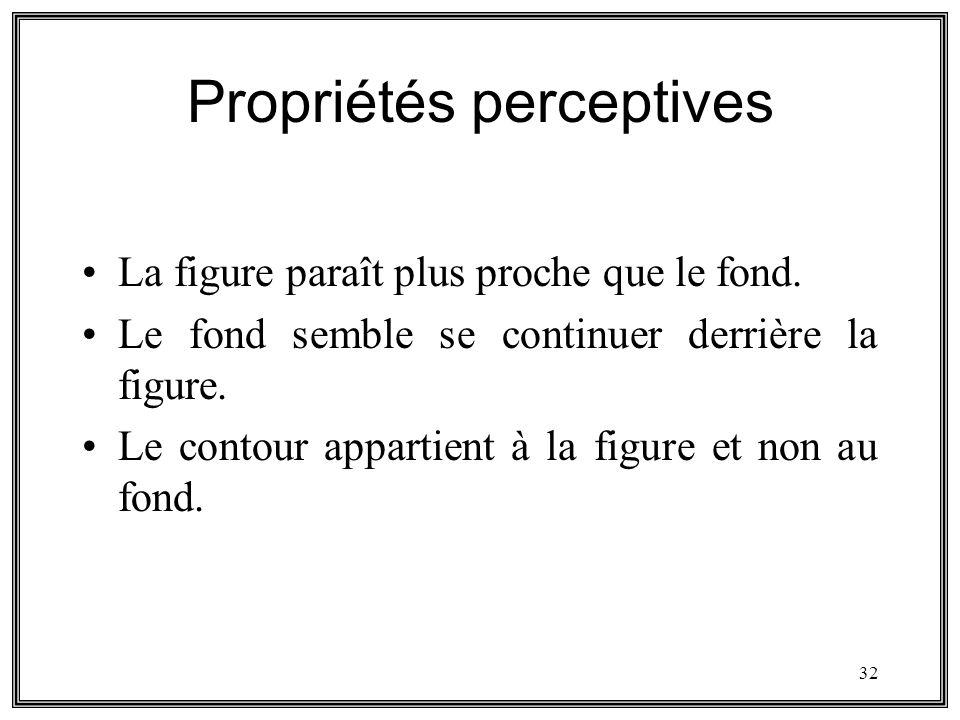 32 Propriétés perceptives La figure paraît plus proche que le fond. Le fond semble se continuer derrière la figure. Le contour appartient à la figure