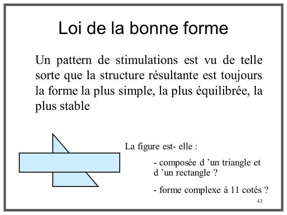 43 Loi de la bonne forme Un pattern de stimulations est vu de telle sorte que la structure résultante est toujours la forme la plus simple, la plus éq