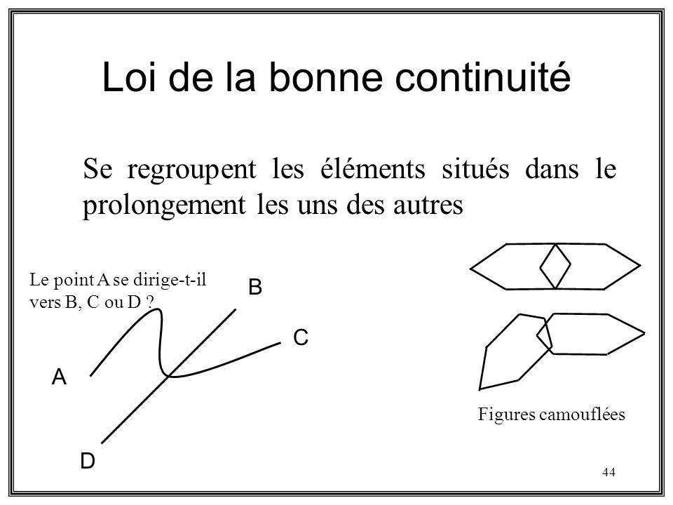 44 Loi de la bonne continuité Se regroupent les éléments situés dans le prolongement les uns des autres A B C D Le point A se dirige-t-il vers B, C ou