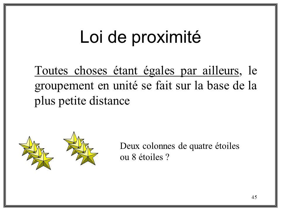 45 Loi de proximité Toutes choses étant égales par ailleurs, le groupement en unité se fait sur la base de la plus petite distance Deux colonnes de qu