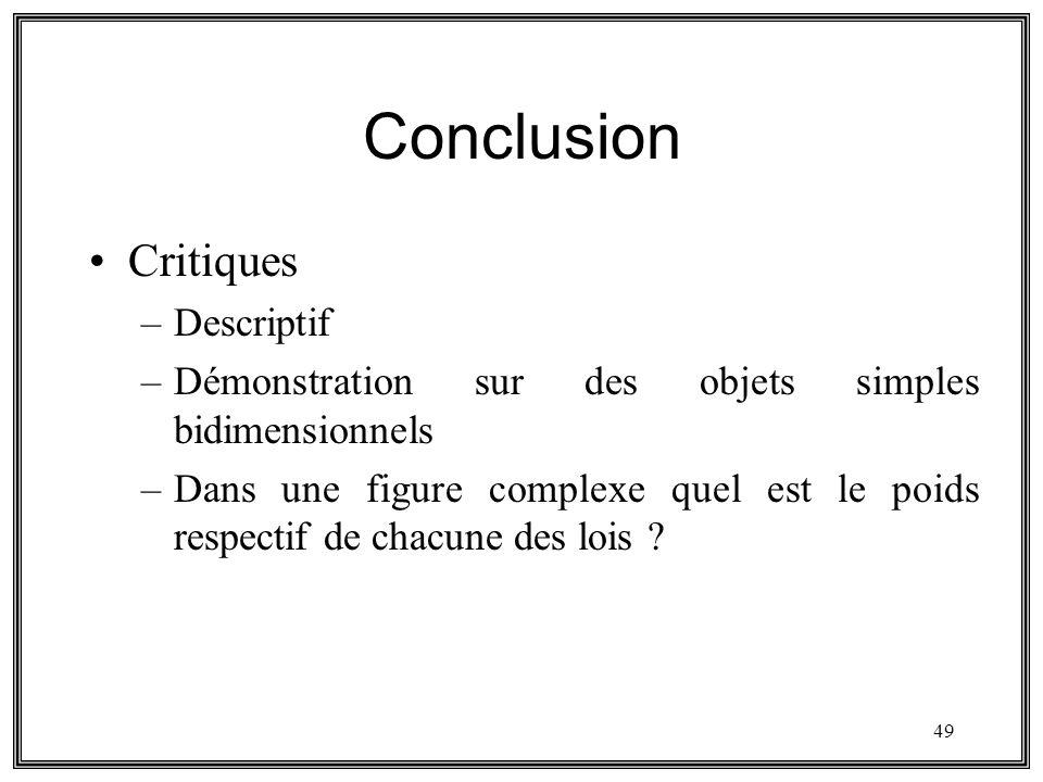 49 Conclusion Critiques –Descriptif –Démonstration sur des objets simples bidimensionnels –Dans une figure complexe quel est le poids respectif de cha