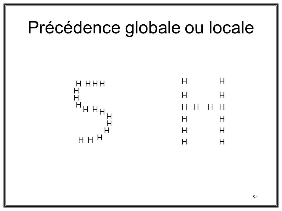 54 Précédence globale ou locale H H H H H H H H H H H H HH H H H H HH H H H H H H H H H H