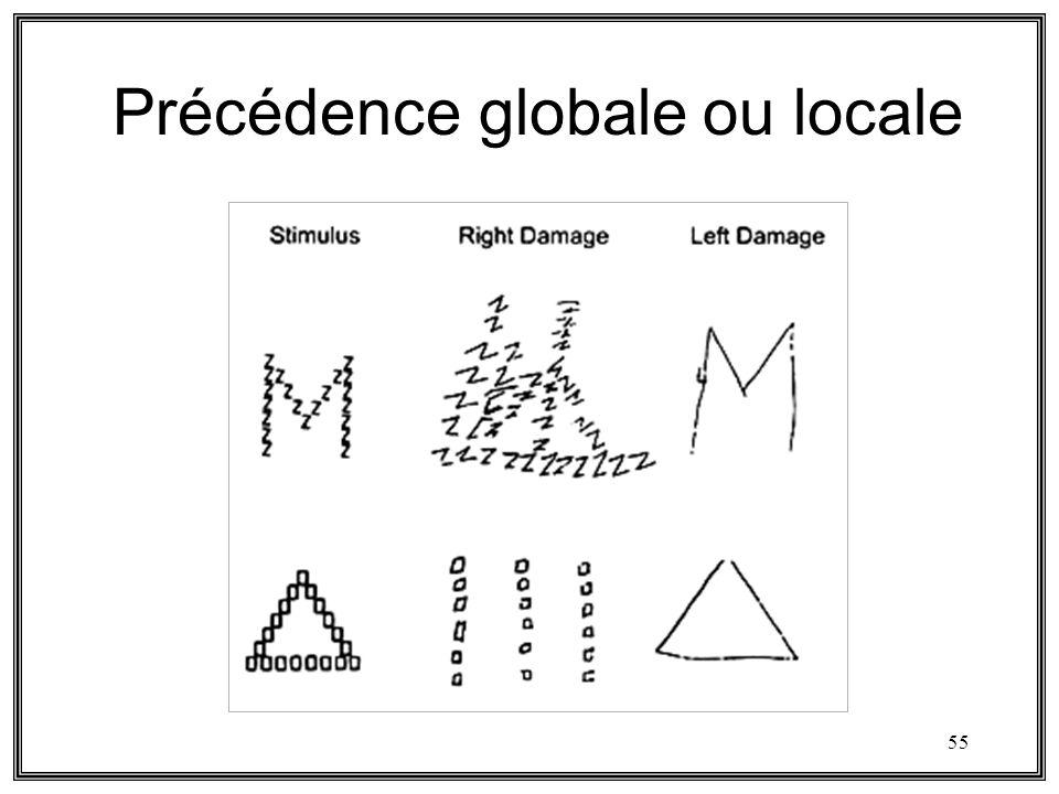 55 Précédence globale ou locale