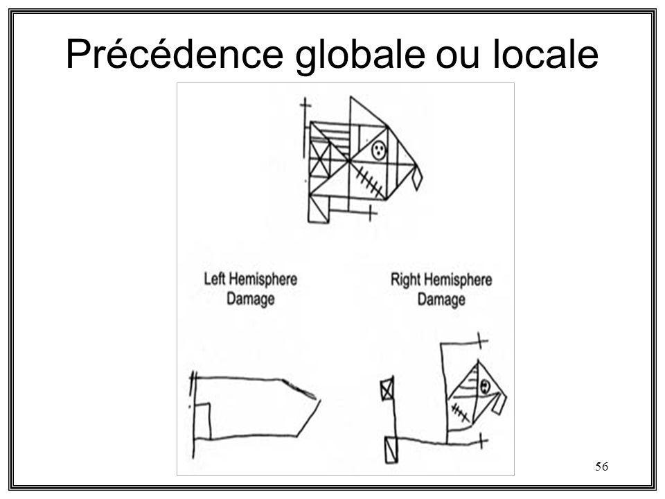 56 Précédence globale ou locale