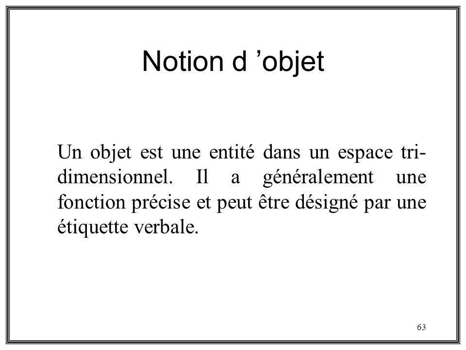 63 Notion d objet Un objet est une entité dans un espace tri- dimensionnel. Il a généralement une fonction précise et peut être désigné par une étique