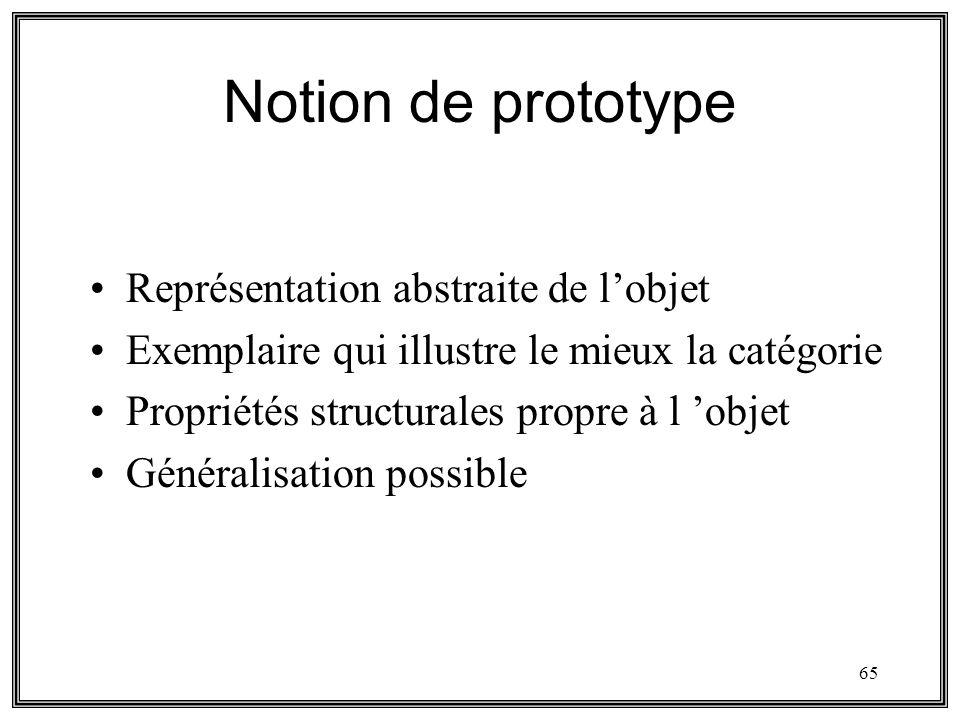 65 Notion de prototype Représentation abstraite de lobjet Exemplaire qui illustre le mieux la catégorie Propriétés structurales propre à l objet Génér