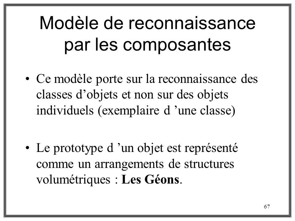 67 Modèle de reconnaissance par les composantes Ce modèle porte sur la reconnaissance des classes dobjets et non sur des objets individuels (exemplair
