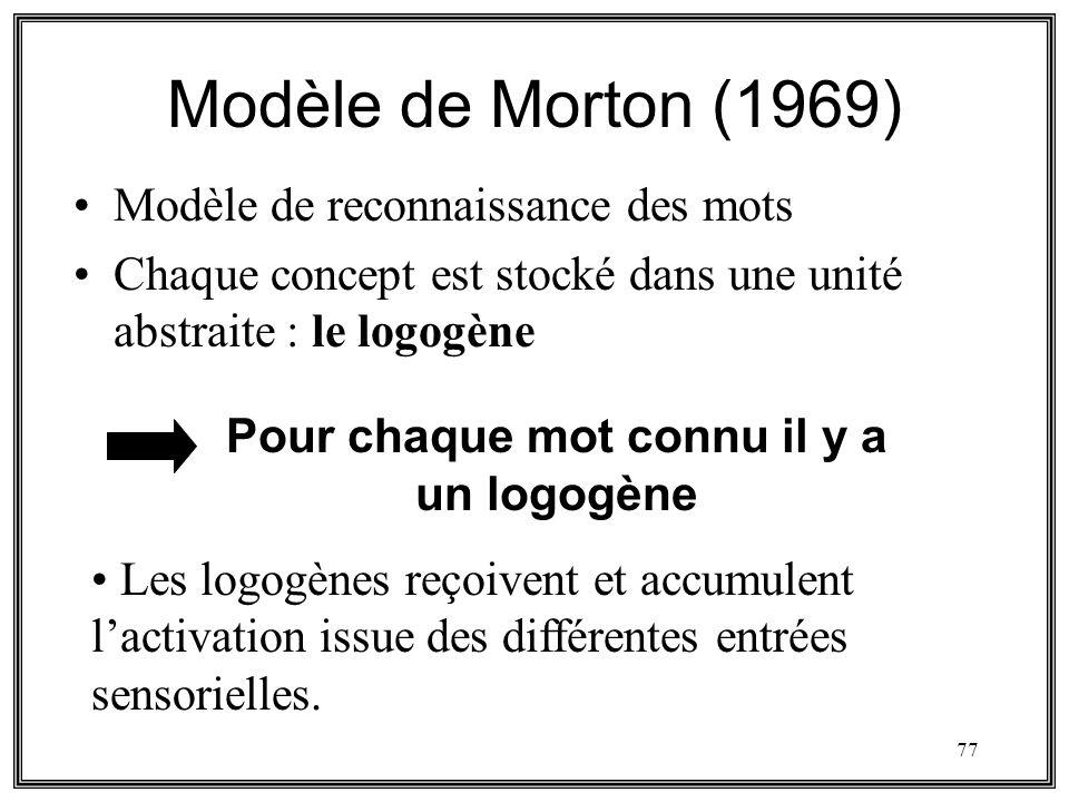 77 Modèle de Morton (1969) Modèle de reconnaissance des mots Chaque concept est stocké dans une unité abstraite : le logogène Pour chaque mot connu il
