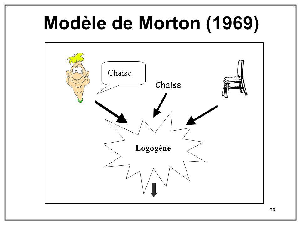 78 Morton (1969) Logogène Chaise Modèle de Morton (1969)