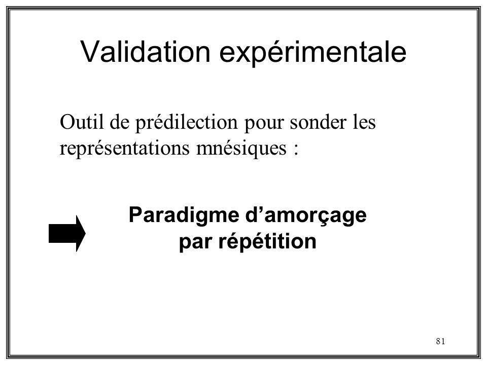 81 Validation expérimentale Outil de prédilection pour sonder les représentations mnésiques : Paradigme damorçage par répétition